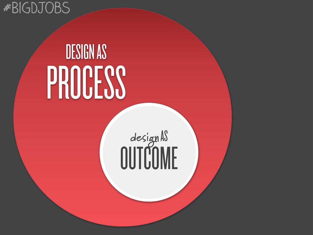 DESIGN AS PROCESS design AS OUTCOME #BigDJobs
