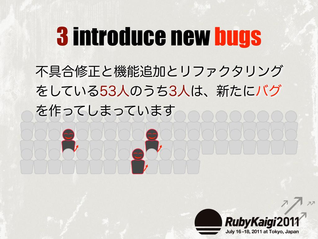 3 introduce new bugs ෆ۩߹मਖ਼ͱػՃͱϦϑΝΫλϦϯά Λ͍ͯ͠Δ...