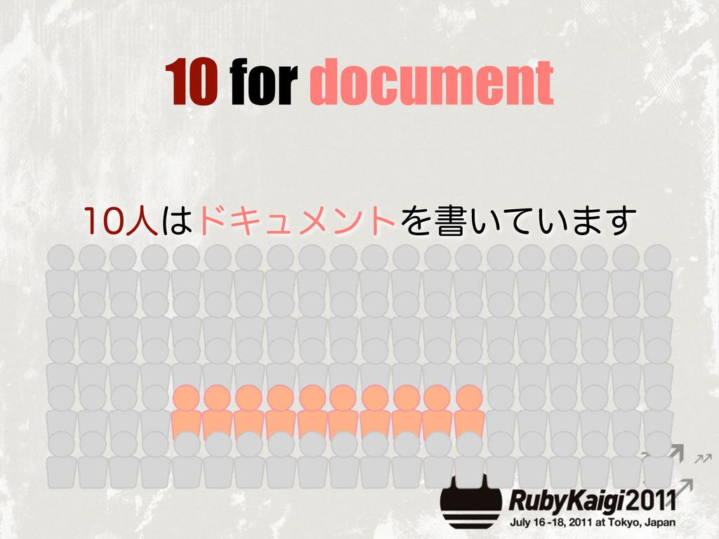 10 for document ਓυΩϡϝϯτΛॻ͍͍ͯ·͢