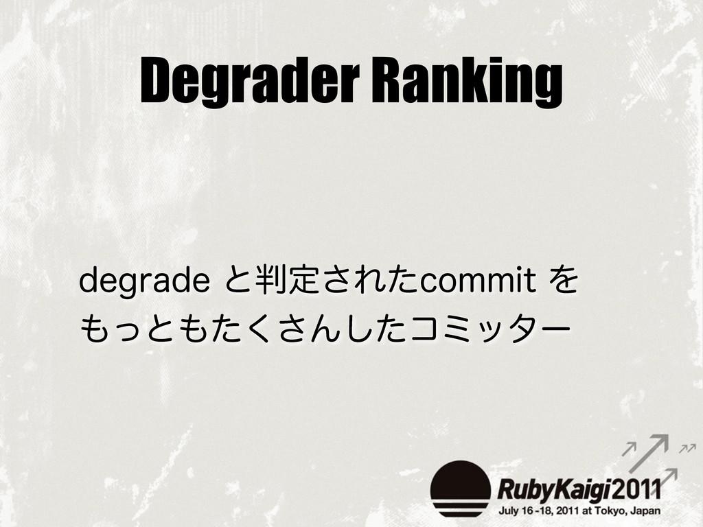 Degrader Ranking EFHSBEFͱఆ͞ΕͨDPNNJUΛ ͬͱͨ͘͞...