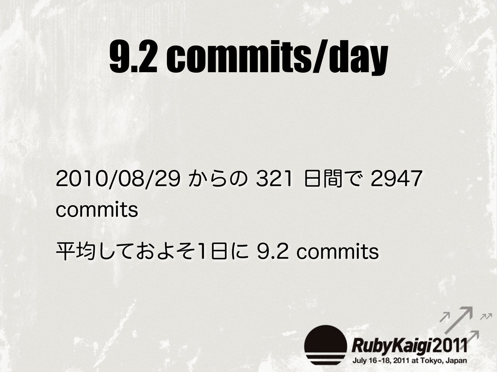 9.2 commits/day ͔ΒͷؒͰ DP...