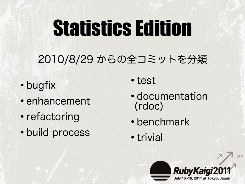 Statistics Edition wCVHpY wFOIBODFNFOU wSFGBDUP...