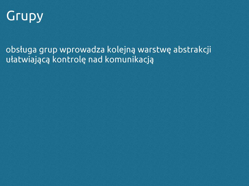 Grupy obsługa grup wprowadza kolejną warstwę ab...