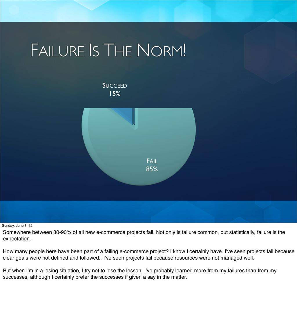 FAILURE IS THE NORM! FAIL 85% SUCCEED 15% Sunda...