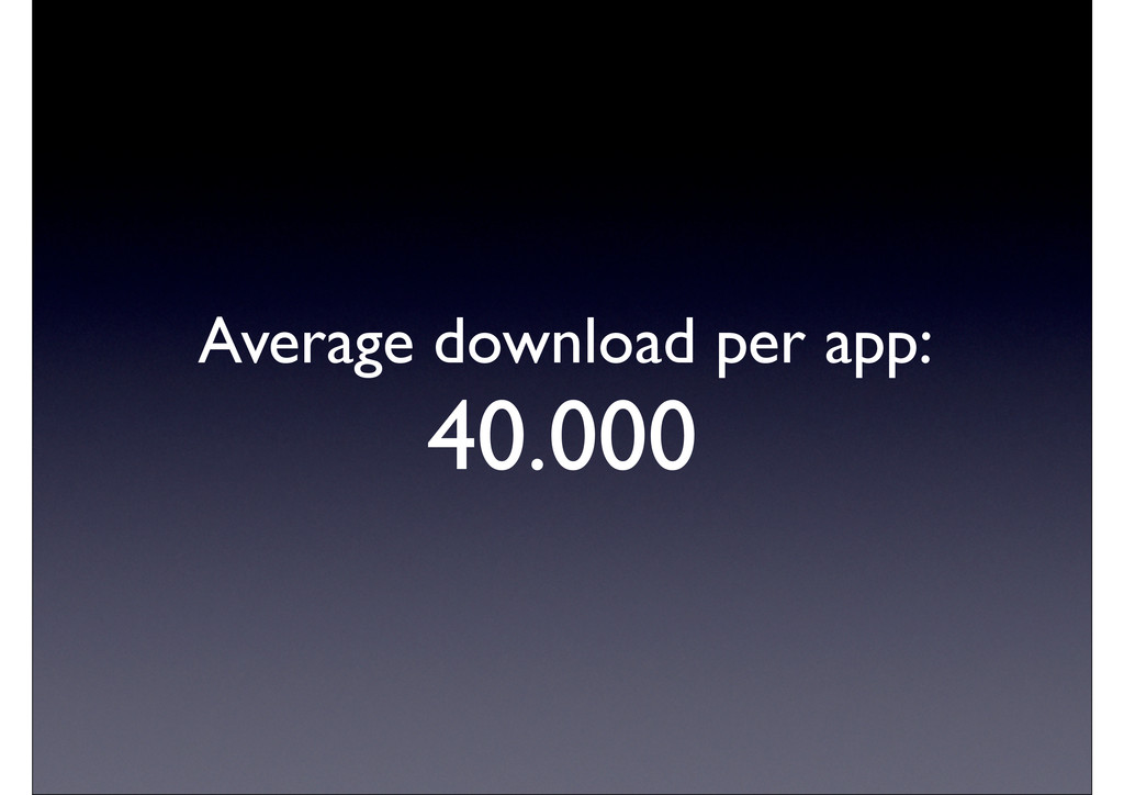 Average download per app: 40.000
