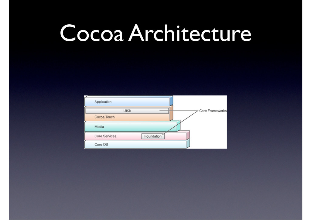 Cocoa Architecture