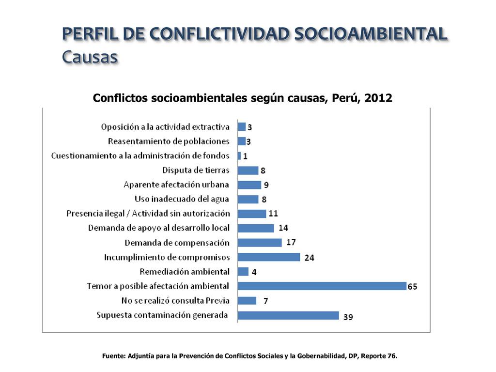 Conflictos socioambientales según causas, Perú,...