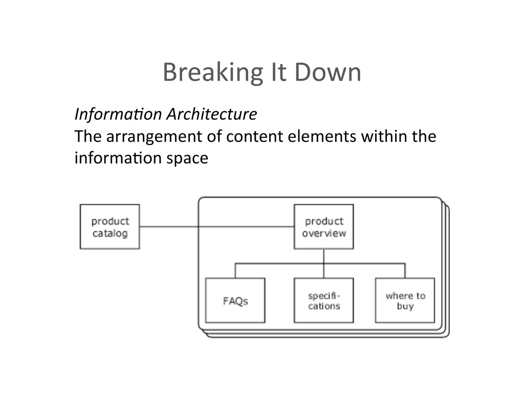 Breaking It Down  Informa<on Archit...