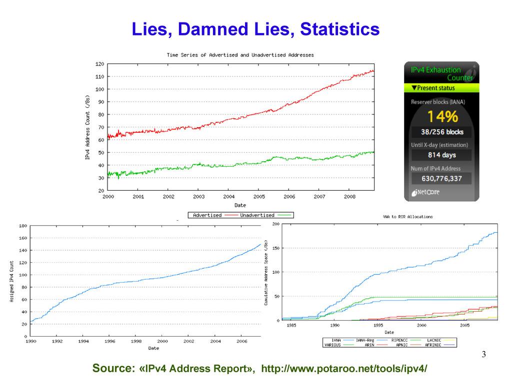 3 Lies, Damned Lies, Statistics Source: «IPv4 A...