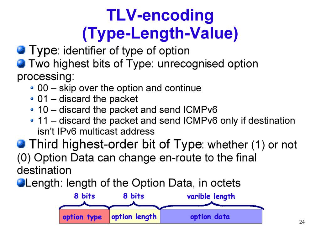 24 TLV-encoding (Type-Length-Value) Type: ident...