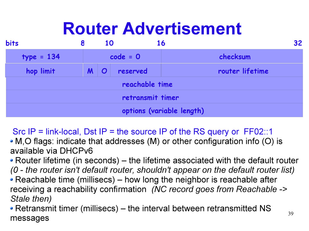 39 Router Advertisement type = 134 code = 0 che...