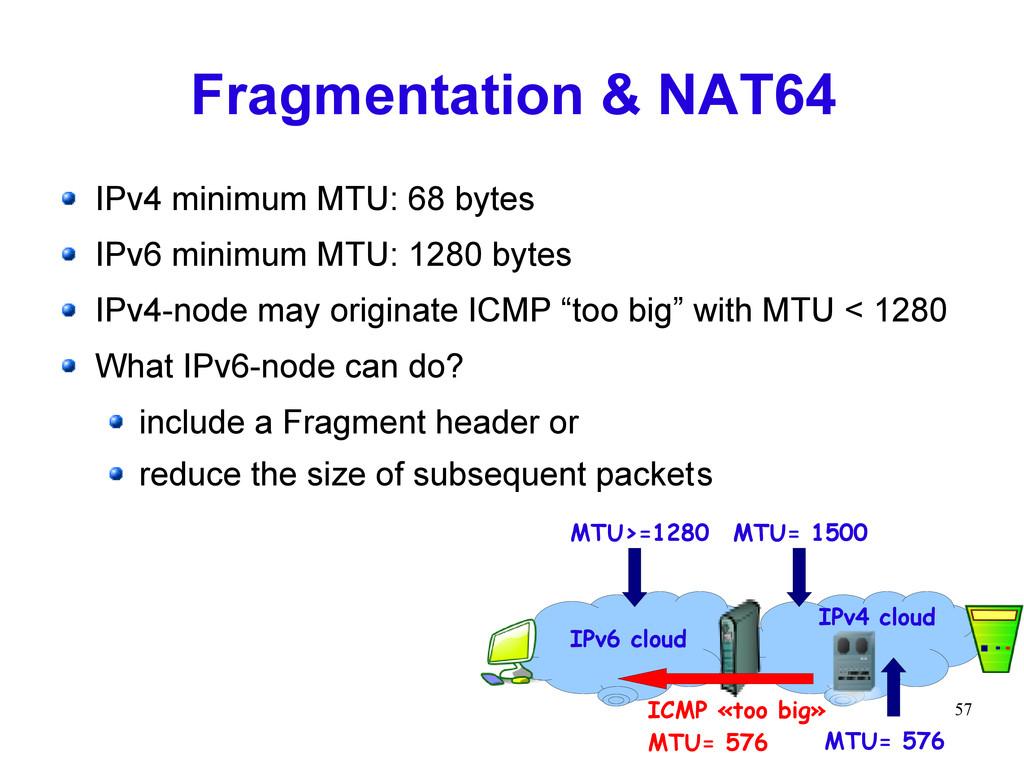 57 Fragmentation & NAT64 IPv4 minimum MTU: 68 b...
