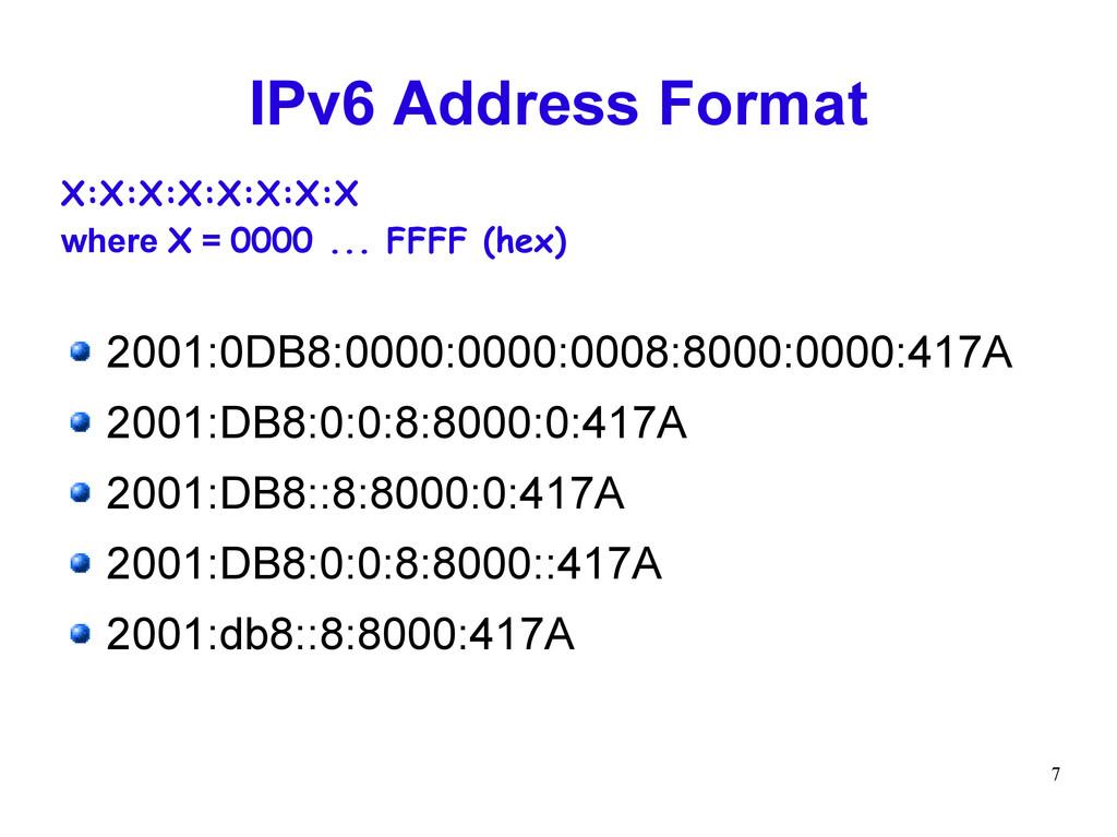 7 IPv6 Address Format X:X:X:X:X:X:X:X where X =...