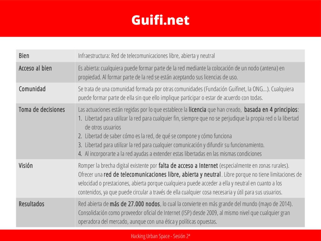 Hacking Urban Space - Sesión 2ª Guifi.net Bien ...