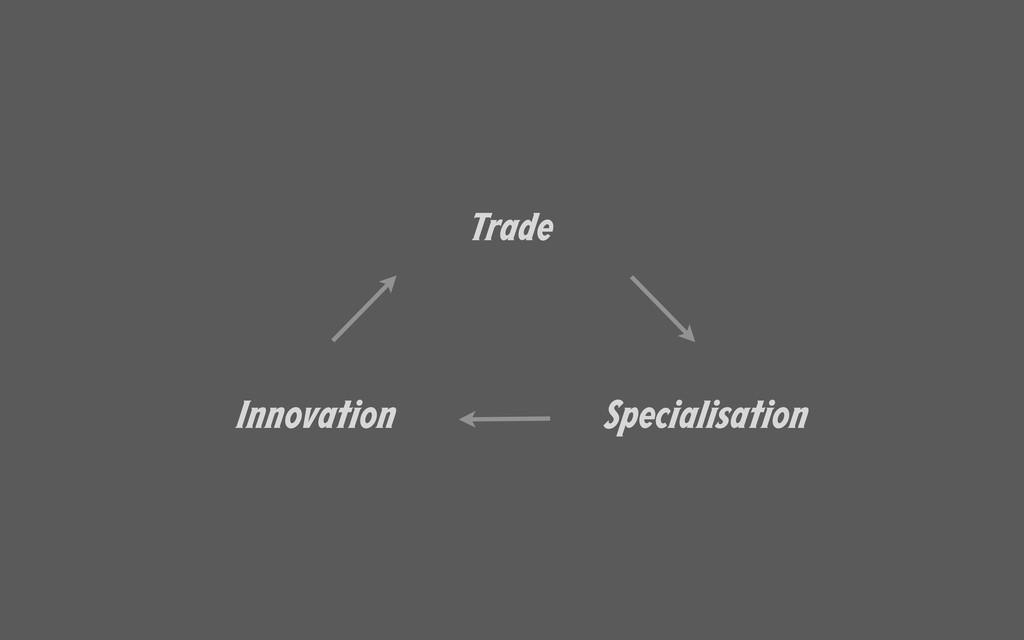 Trade Specialisation Innovation