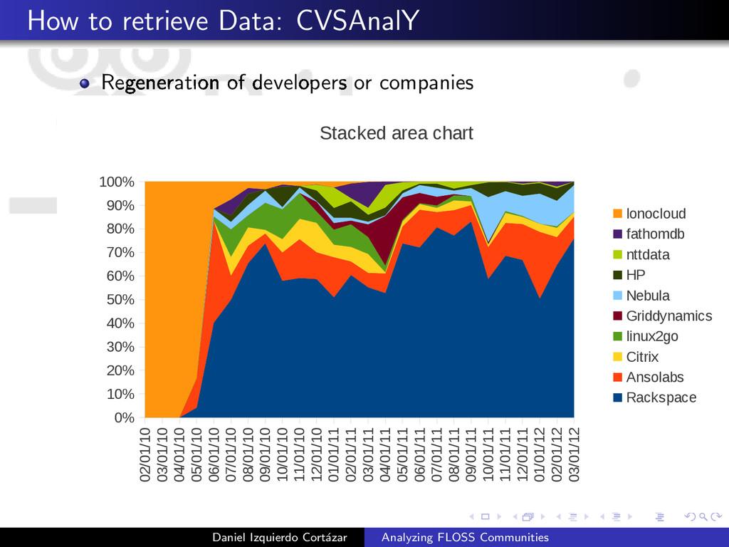 How to retrieve Data: CVSAnalY Regeneration of ...