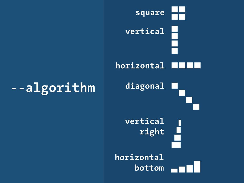 --algorithm square vertical horizontal diagonal...