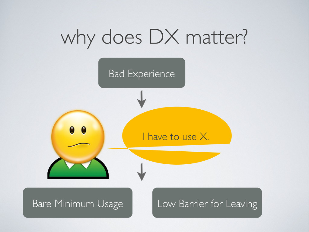 why does DX matter? I have to use X. Bad Experi...