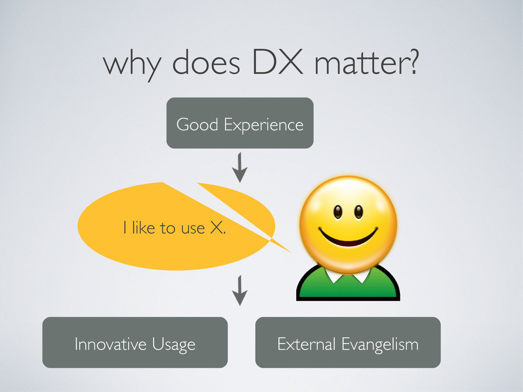 why does DX matter? I like to use X. Good Exper...