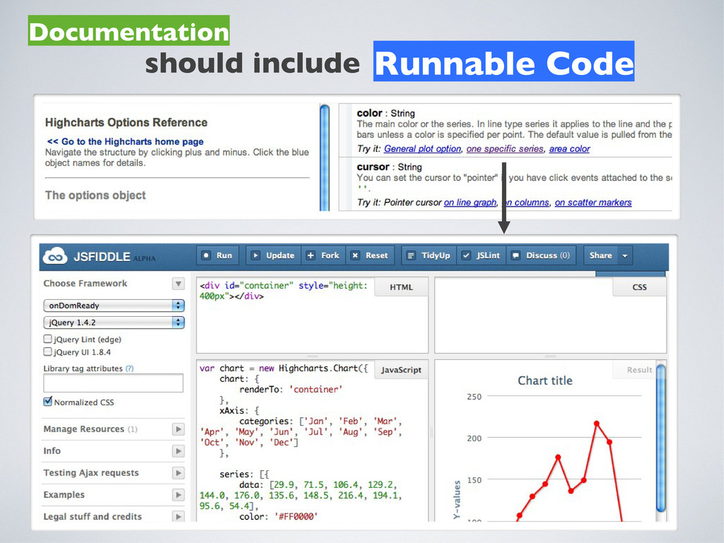 Documentation should include Runnable Code