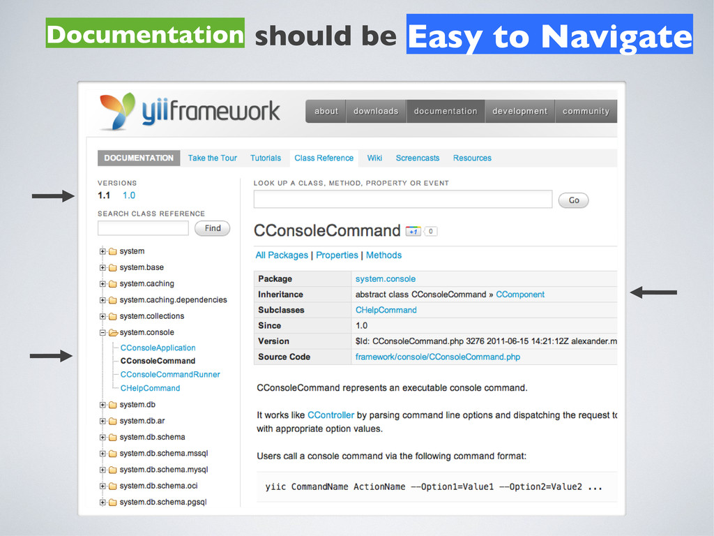 Documentation should be Easy to Navigate
