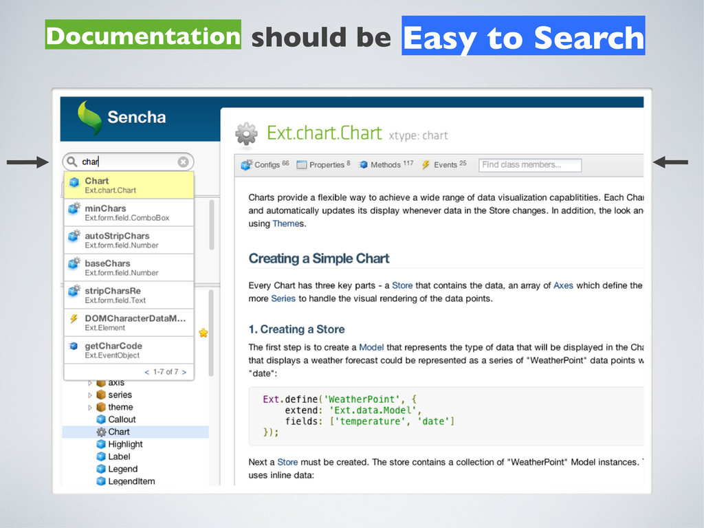 Documentation should be Easy to Search