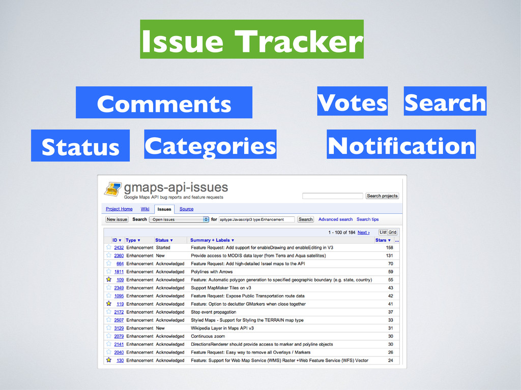 Issue Tracker Comments Status Votes Notificatio...