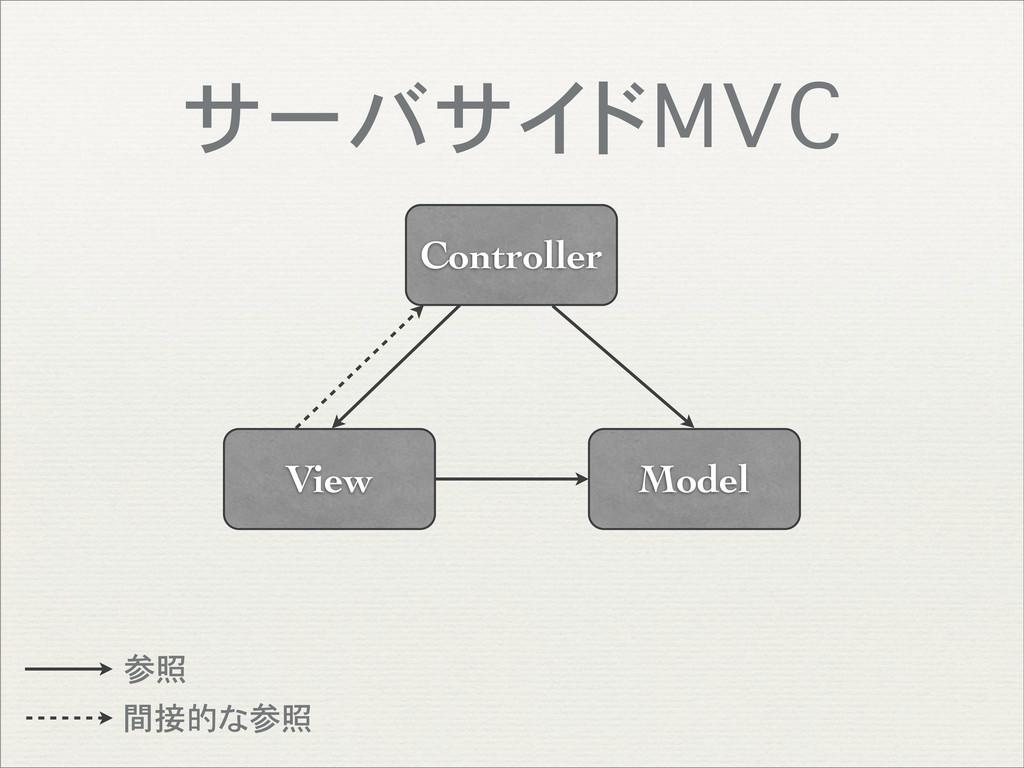 Model View Controller 参照 間接的な参照 サーバサイドMVC