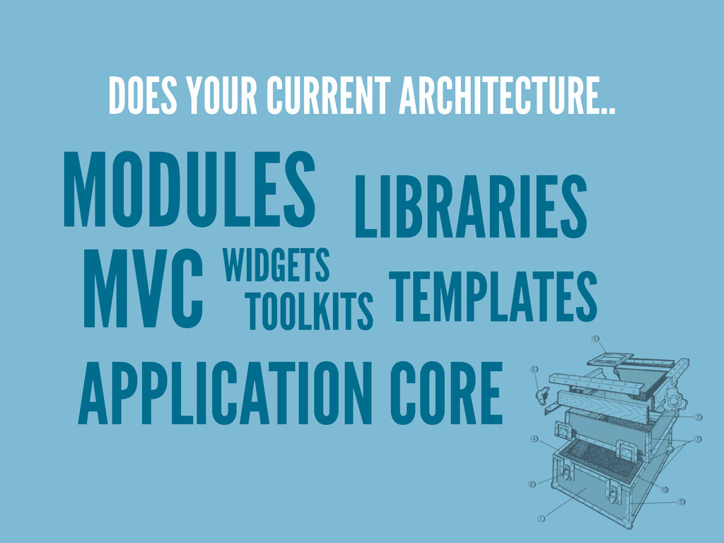 DOES YOUR CURRENT ARCHITECTURE.. MODULES WIDGET...