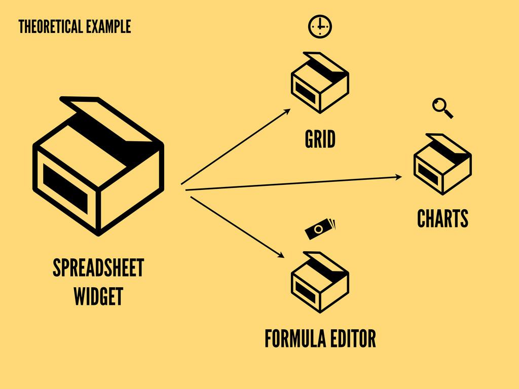 CHARTS FORMULA EDITOR GRID SPREADSHEET WIDGET T...