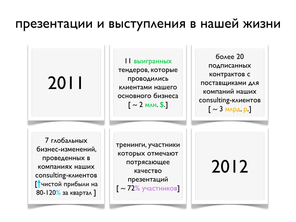 презентации и выступления в нашей жизни 2011 11...