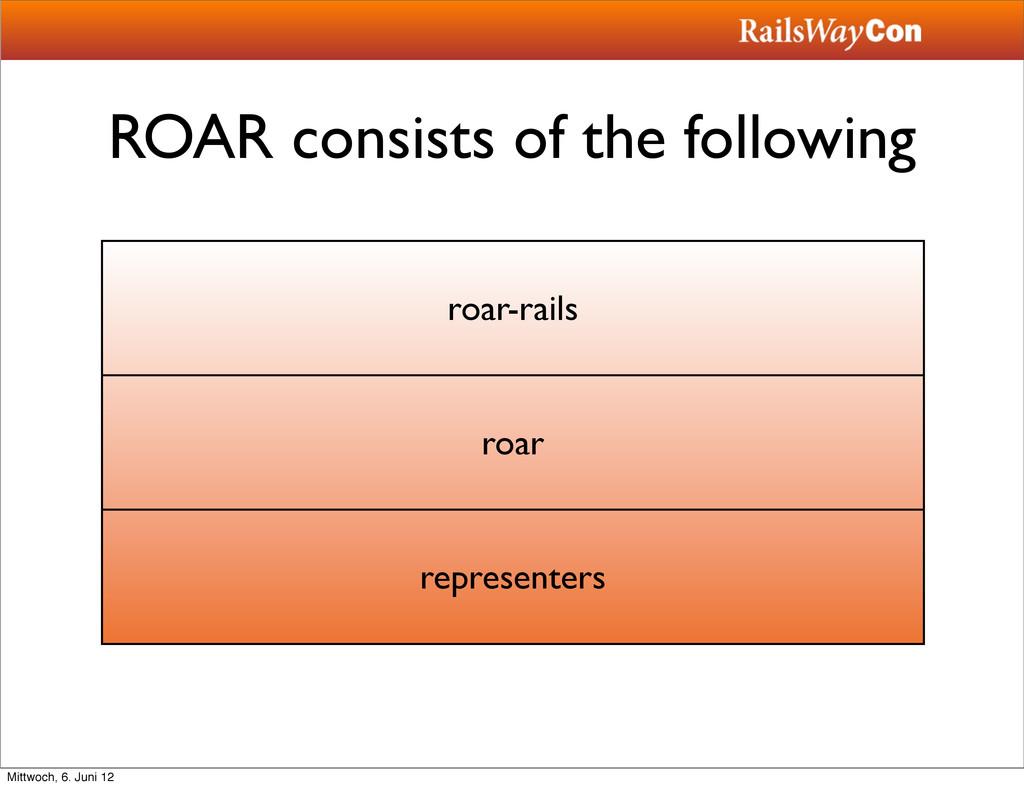 ROAR consists of the following roar-rails roar ...