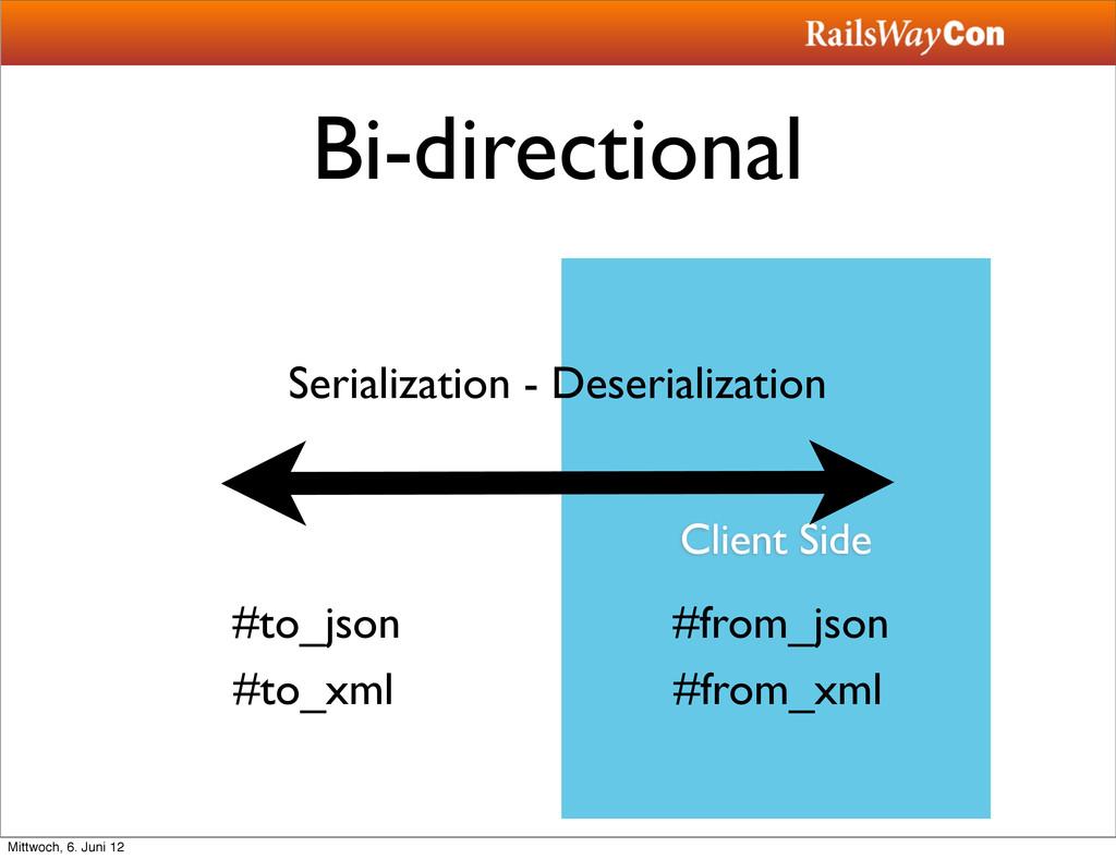 Client Side Bi-directional Serialization - Dese...
