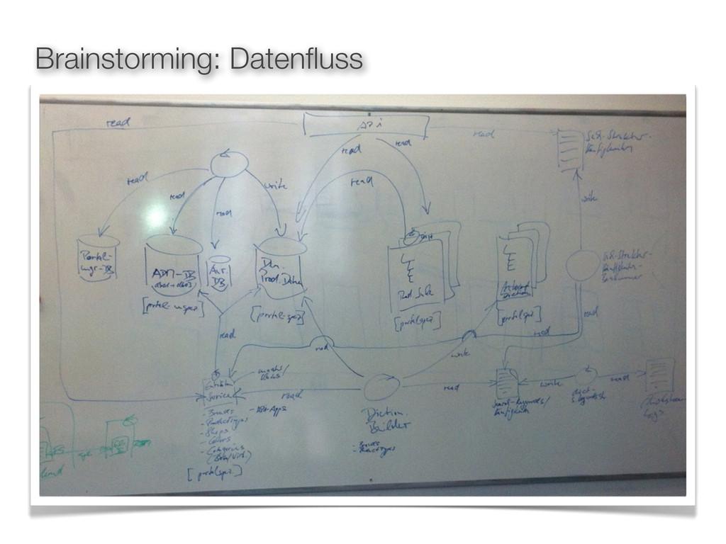 Brainstorming: Datenfluss