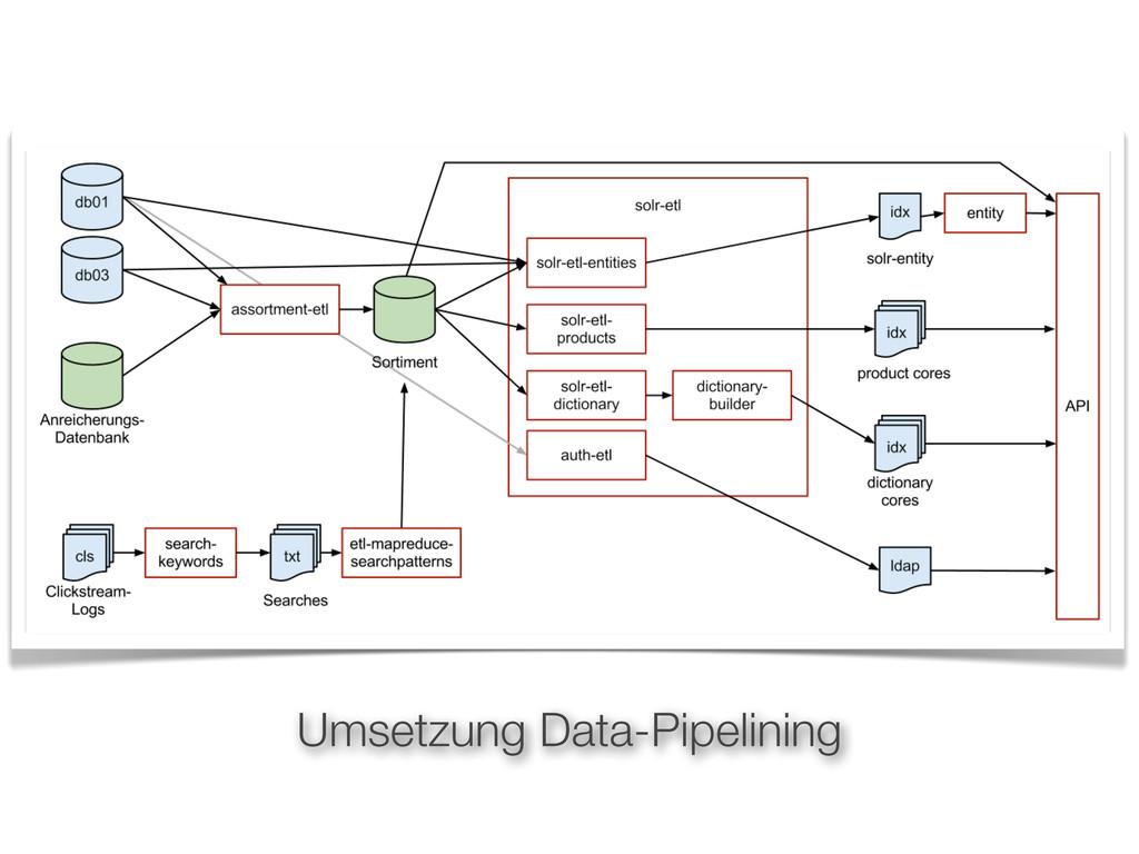 Umsetzung Data-Pipelining