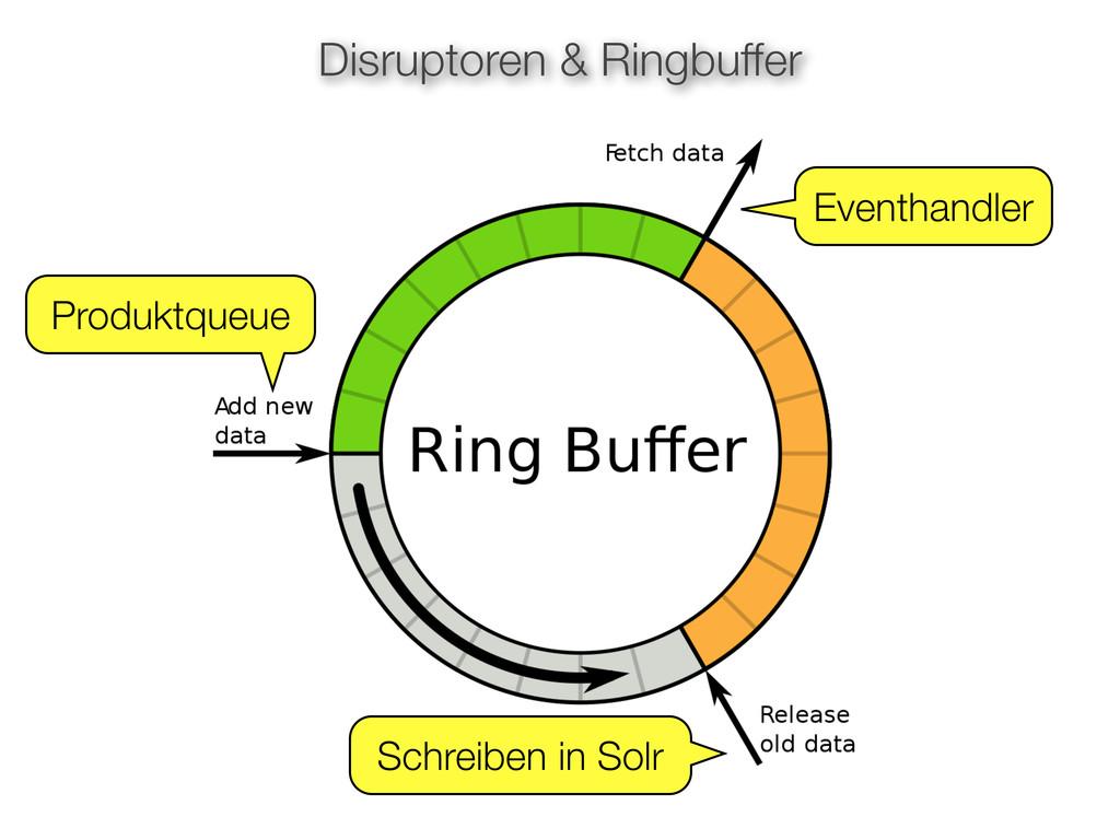 Disruptoren & Ringbuffer Eventhandler Schreiben...
