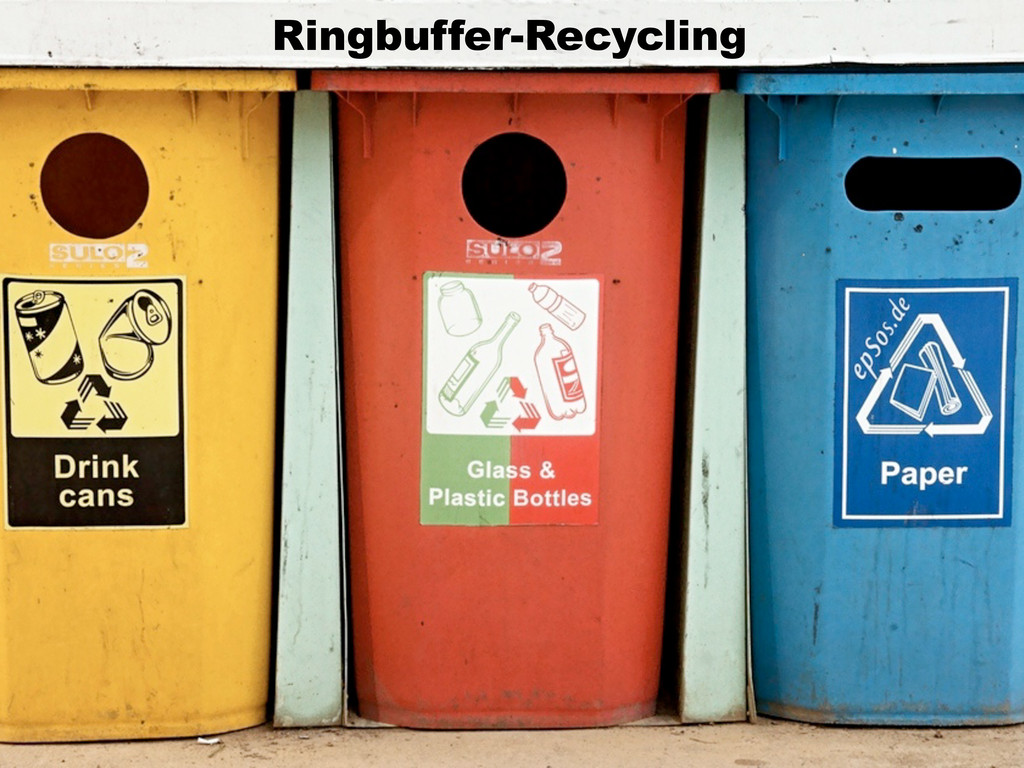 Ringbuffer-Recycling
