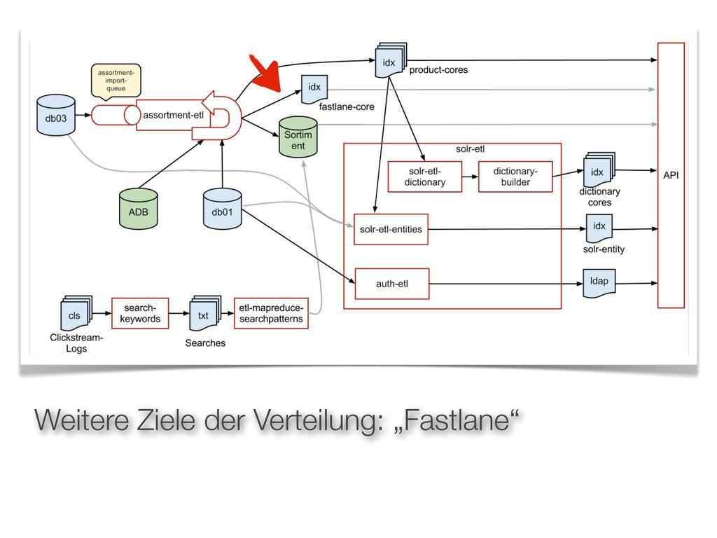 """Weitere Ziele der Verteilung: """"Fastlane"""""""