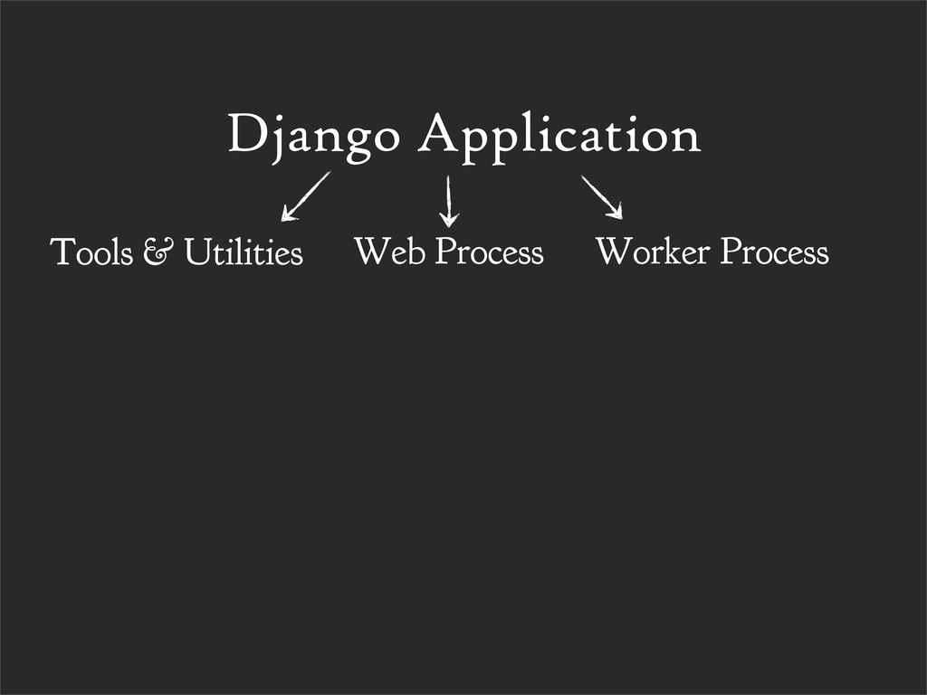 Django Application Tools & Utilities Web Proces...
