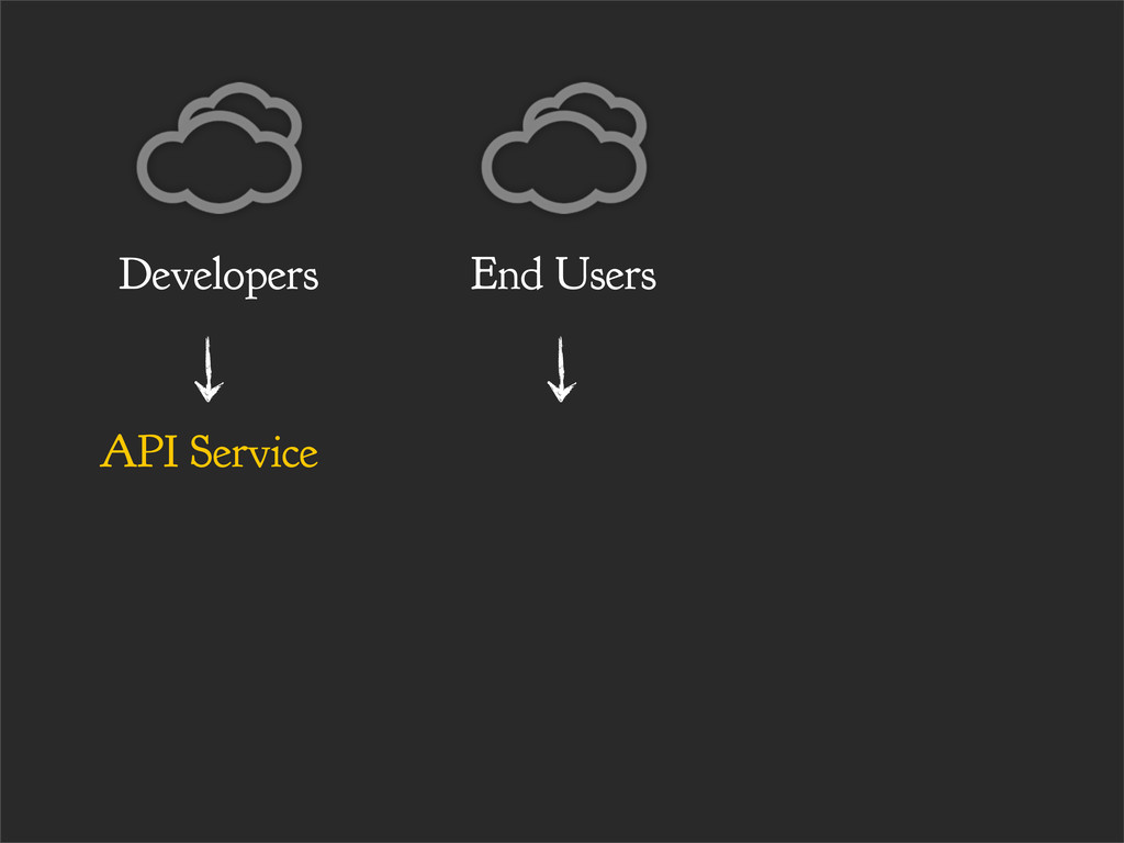 End Users API Service Developers