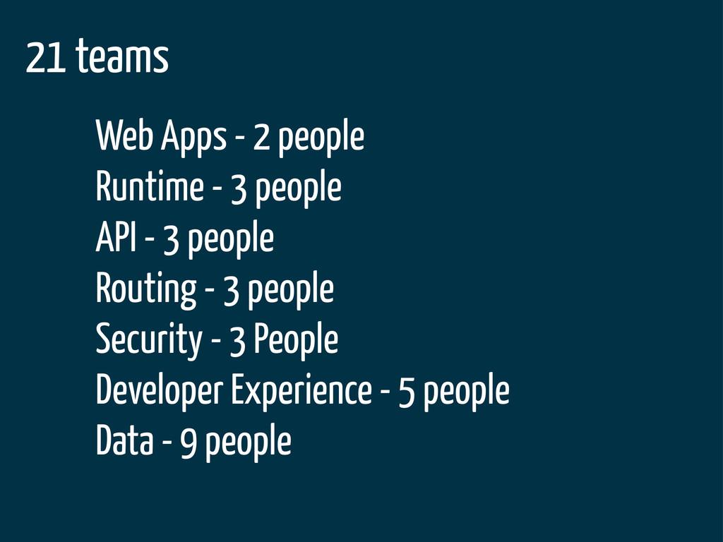 21 teams Web Apps - 2 people Runtime - 3 people...