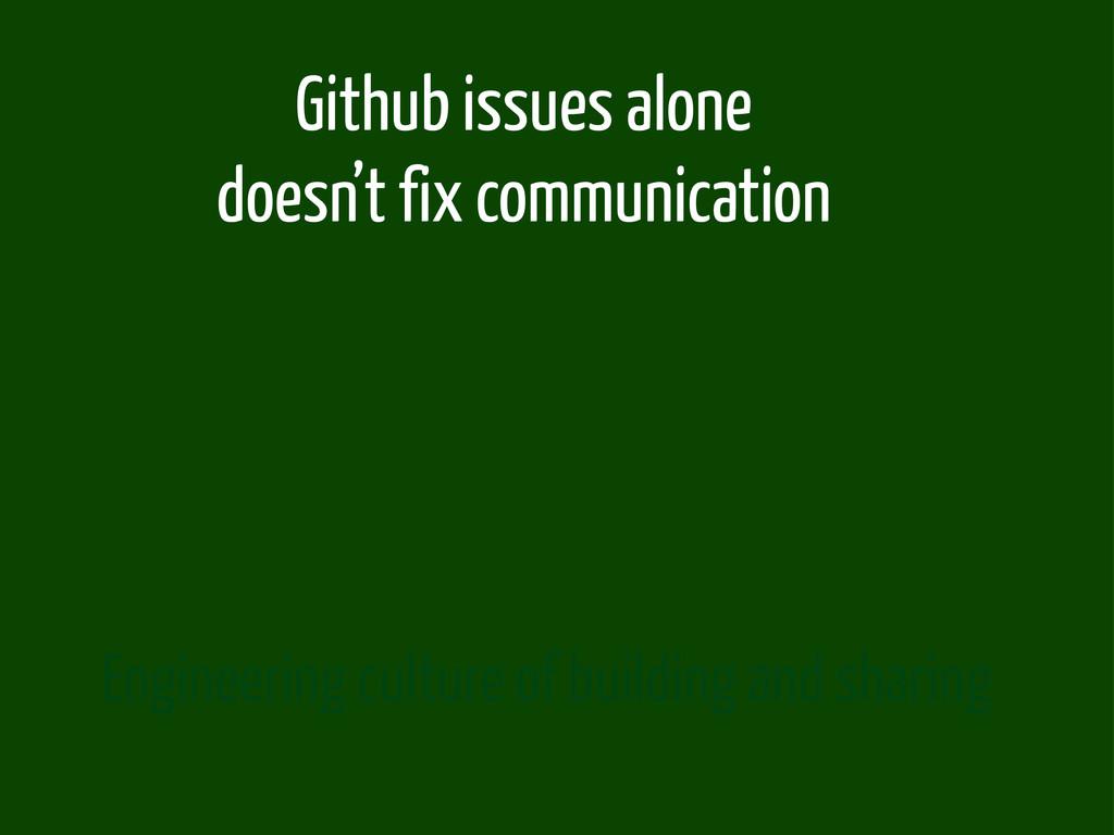 Github issues alone doesn't fix communication E...