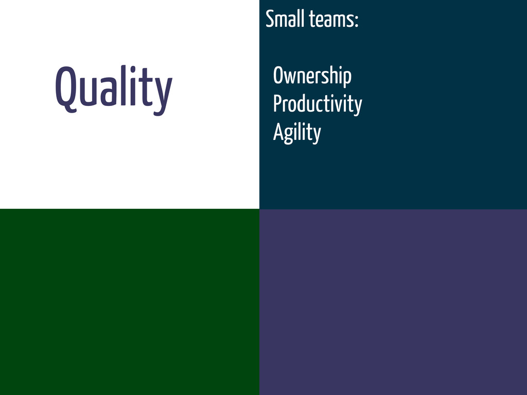 Quality Small teams: Ownership Productivity Agi...