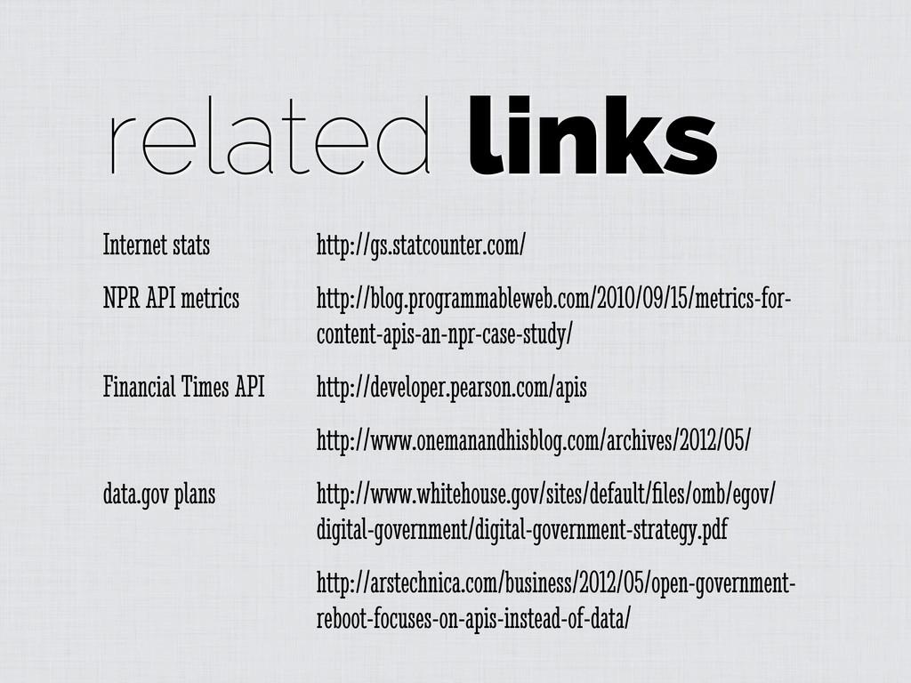 related links Internet stats NPR API metrics Fi...