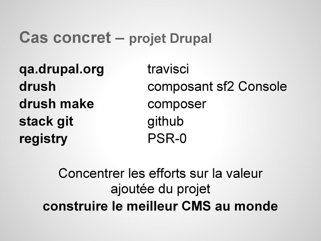 Cas concret – projet Drupal qa.drupal.org travi...