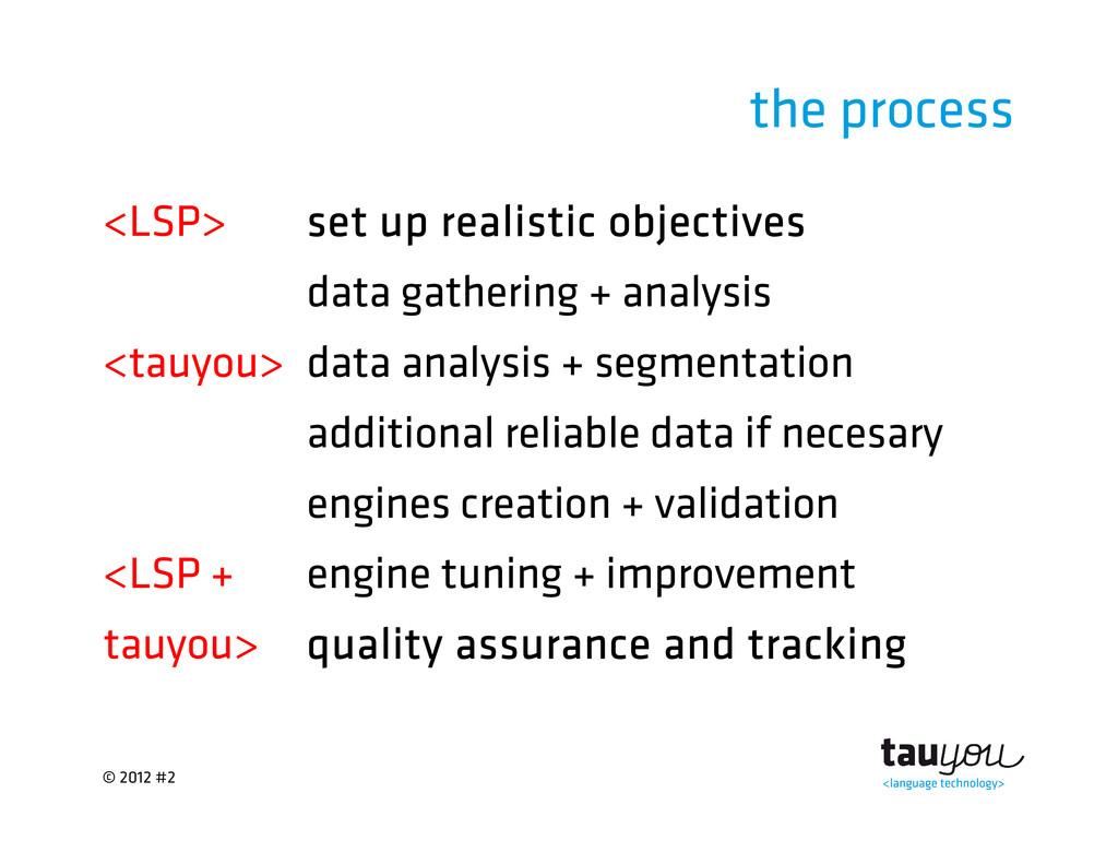 © 2012 #2 the process <LSP> set up realistic ob...