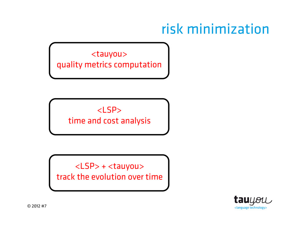 © 2012 #7 risk minimization <tauyou> quality me...