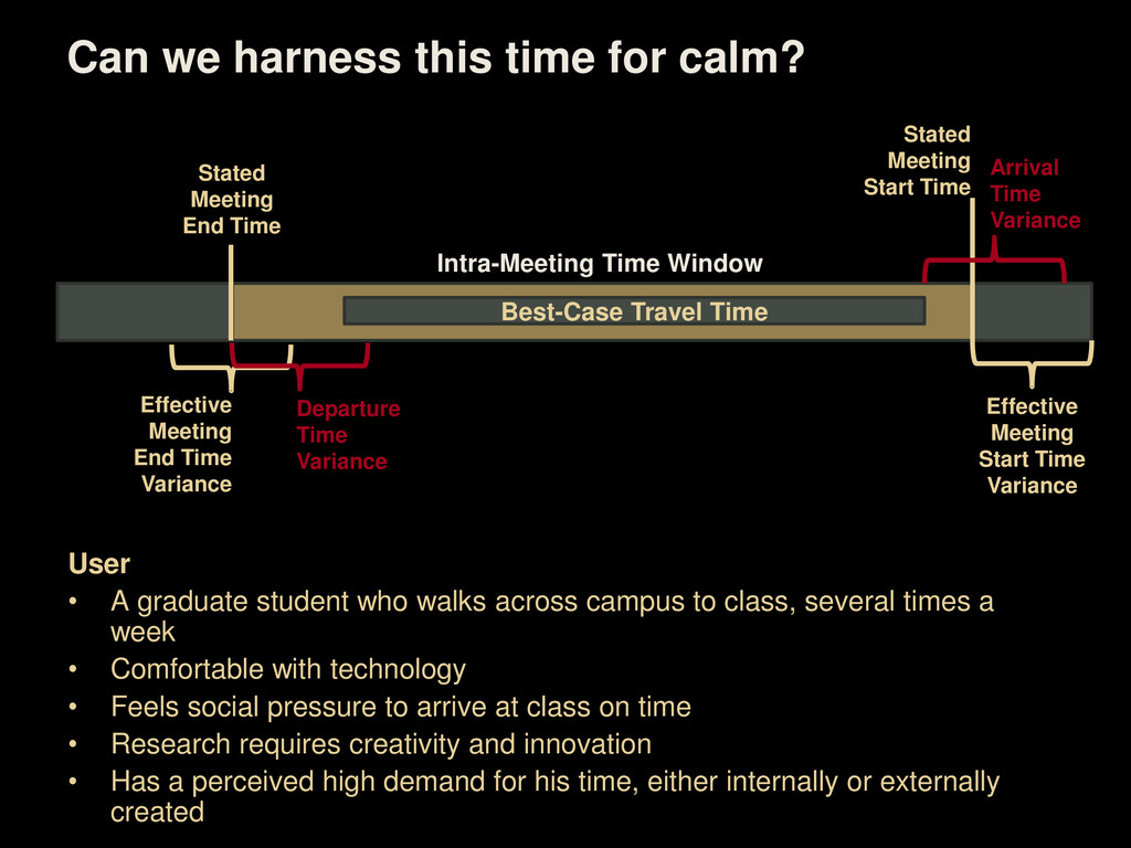 Can we harness this time for calm? Stated Meeti...