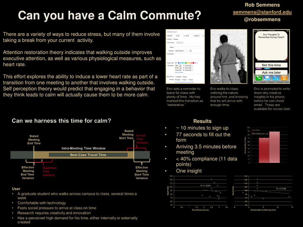 Can you have a Calm Commute? Results • ~ 10 min...