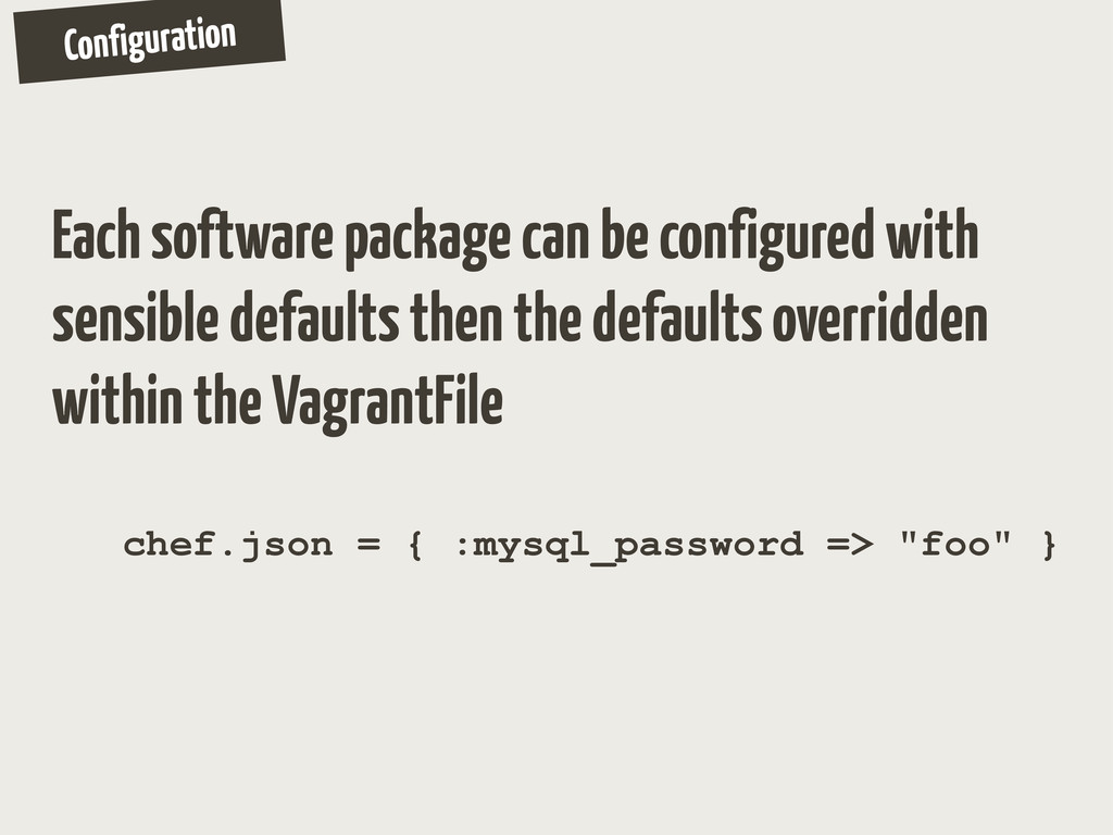 Configuration Each software package can be conf...